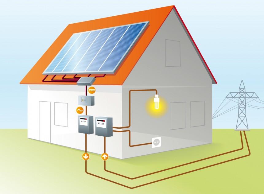 Schema einer Solarstromanlage mit Eigenverbrauch